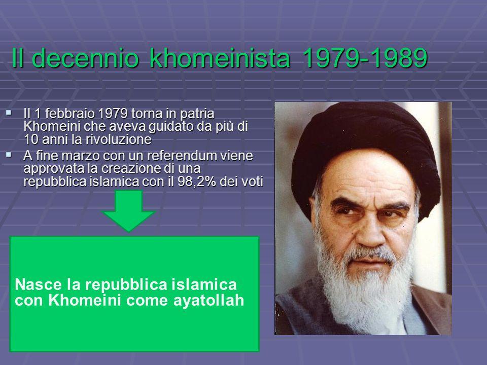 Il decennio khomeinista 1979-1989