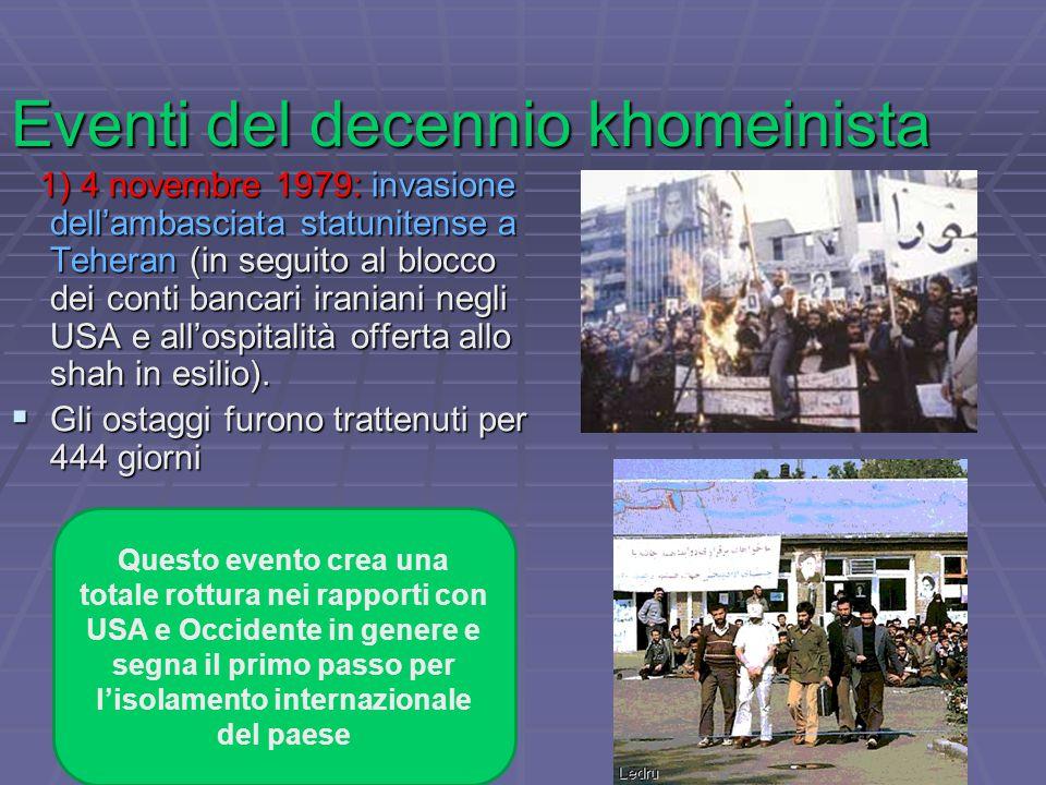 Eventi del decennio khomeinista