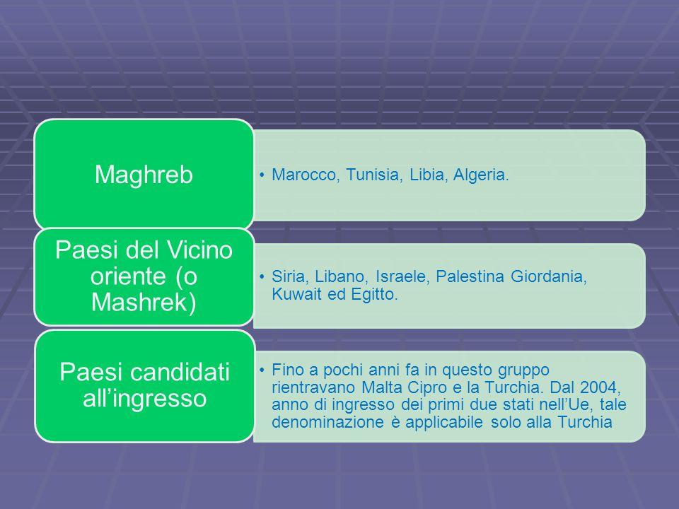Marocco, Tunisia, Libia, Algeria. Paesi del Vicino oriente (o Mashrek)
