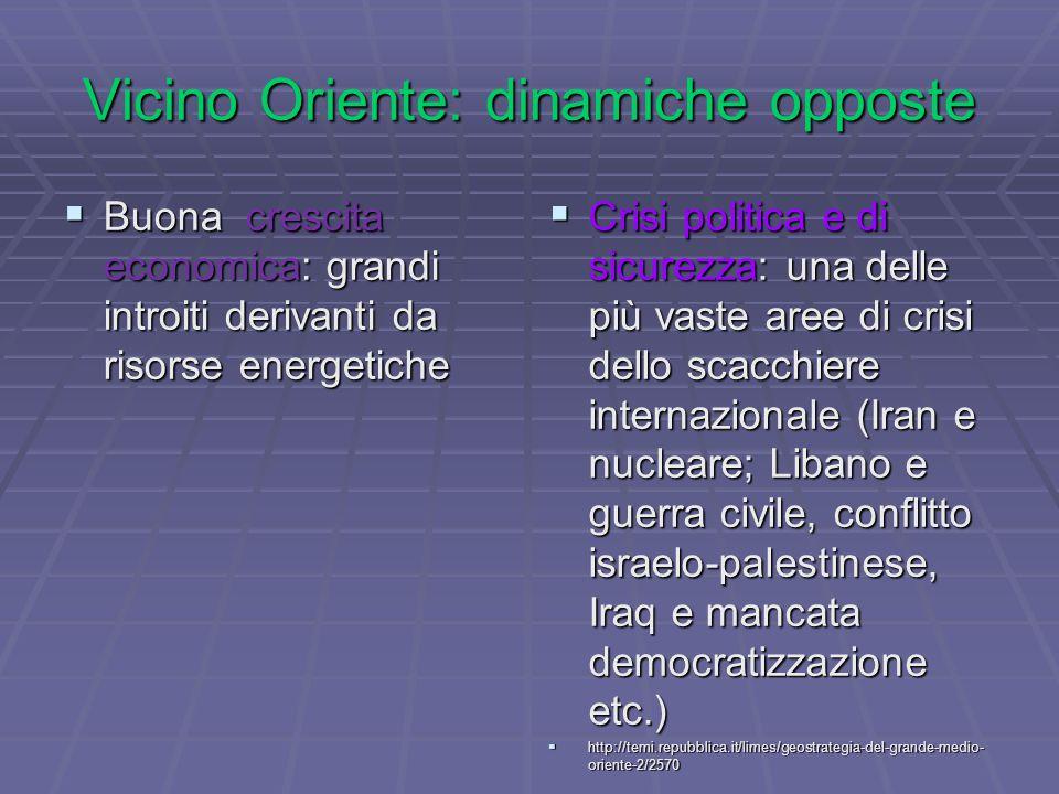 Vicino Oriente: dinamiche opposte