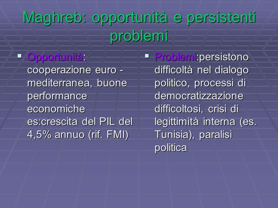 Maghreb: opportunità e persistenti problemi