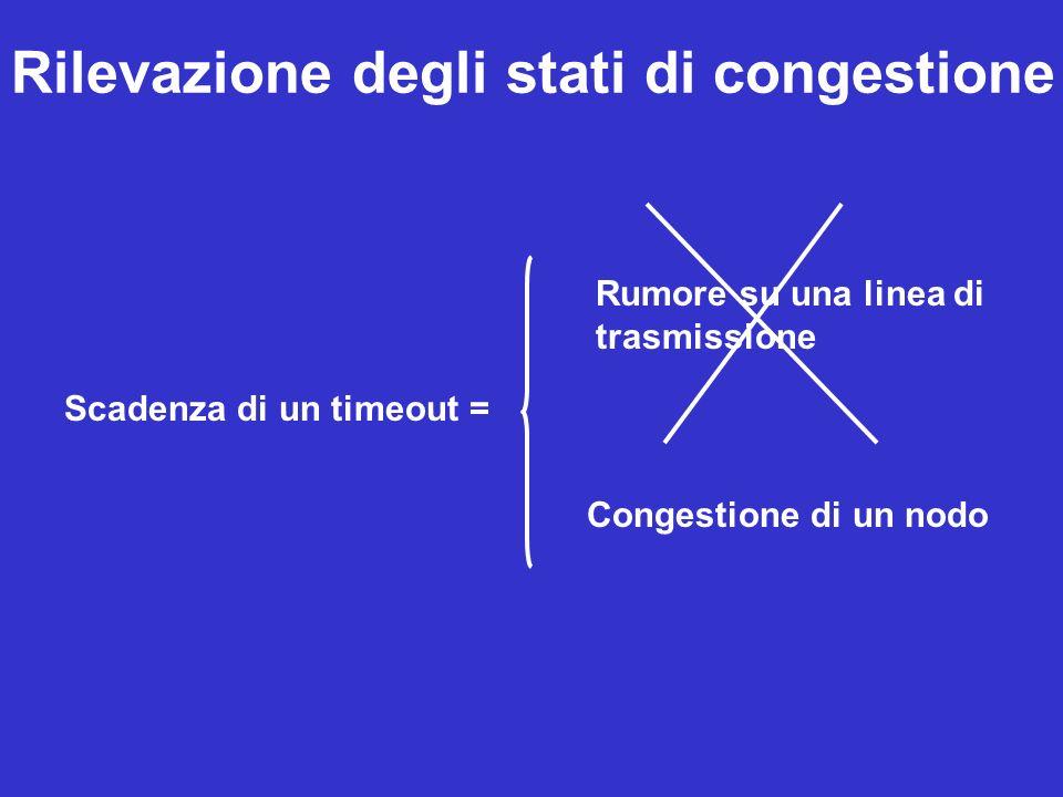 Rilevazione degli stati di congestione