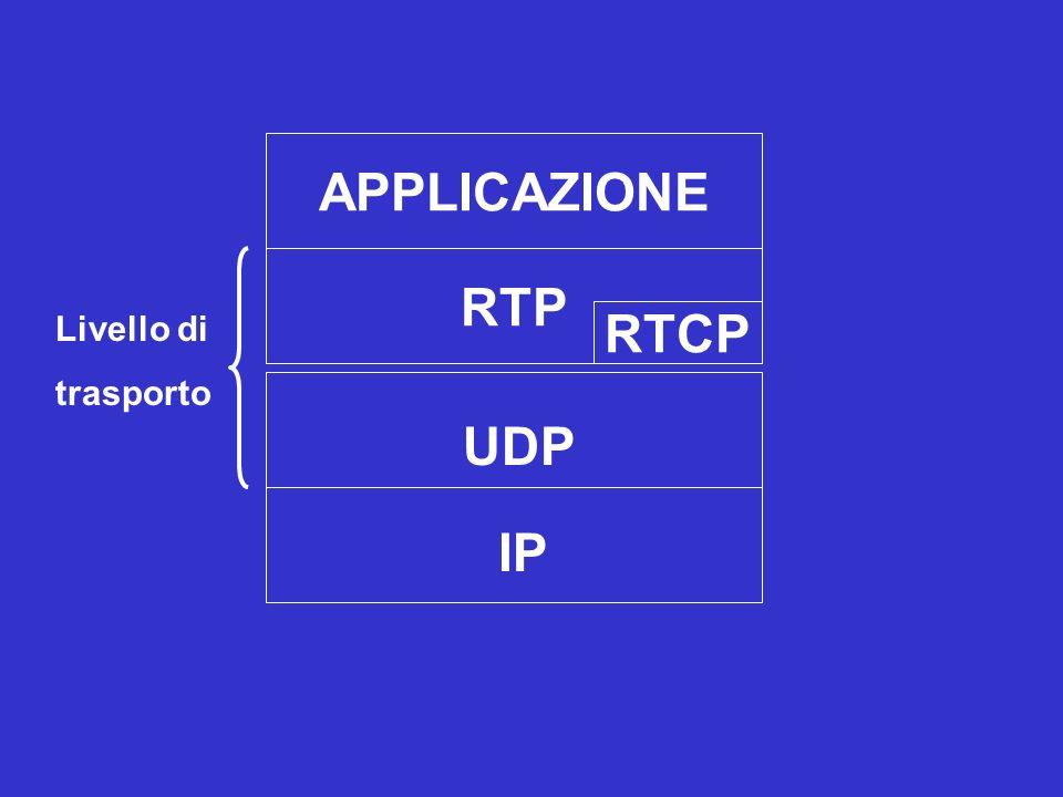 APPLICAZIONE Livello di trasporto RTP RTCP UDP IP