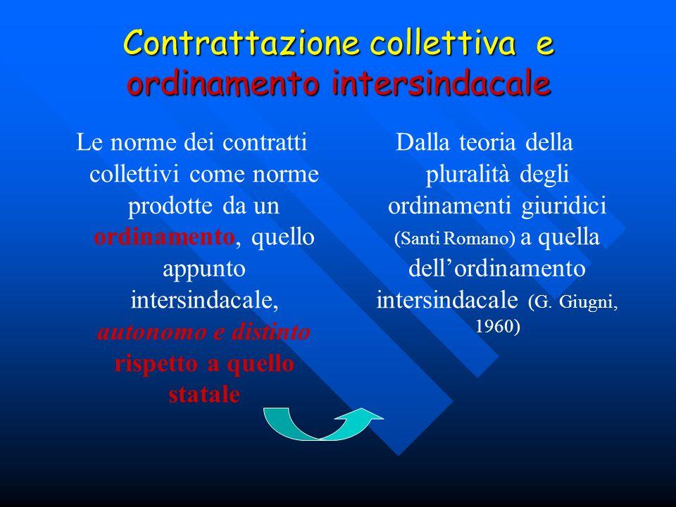 Contrattazione collettiva e ordinamento intersindacale