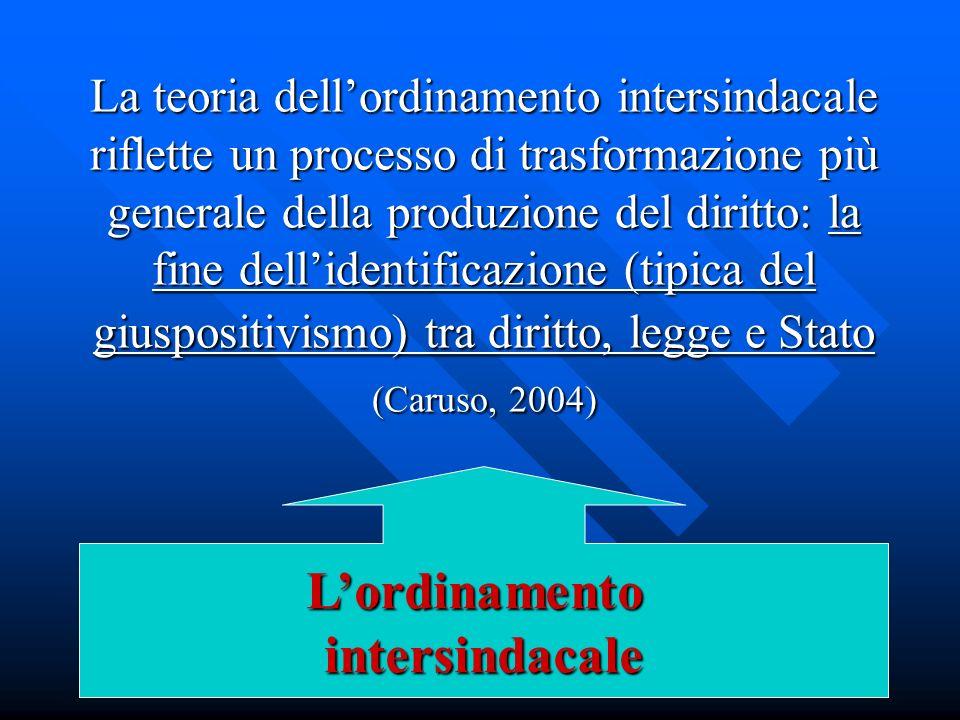 La teoria dell'ordinamento intersindacale riflette un processo di trasformazione più generale della produzione del diritto: la fine dell'identificazione (tipica del giuspositivismo) tra diritto, legge e Stato (Caruso, 2004)