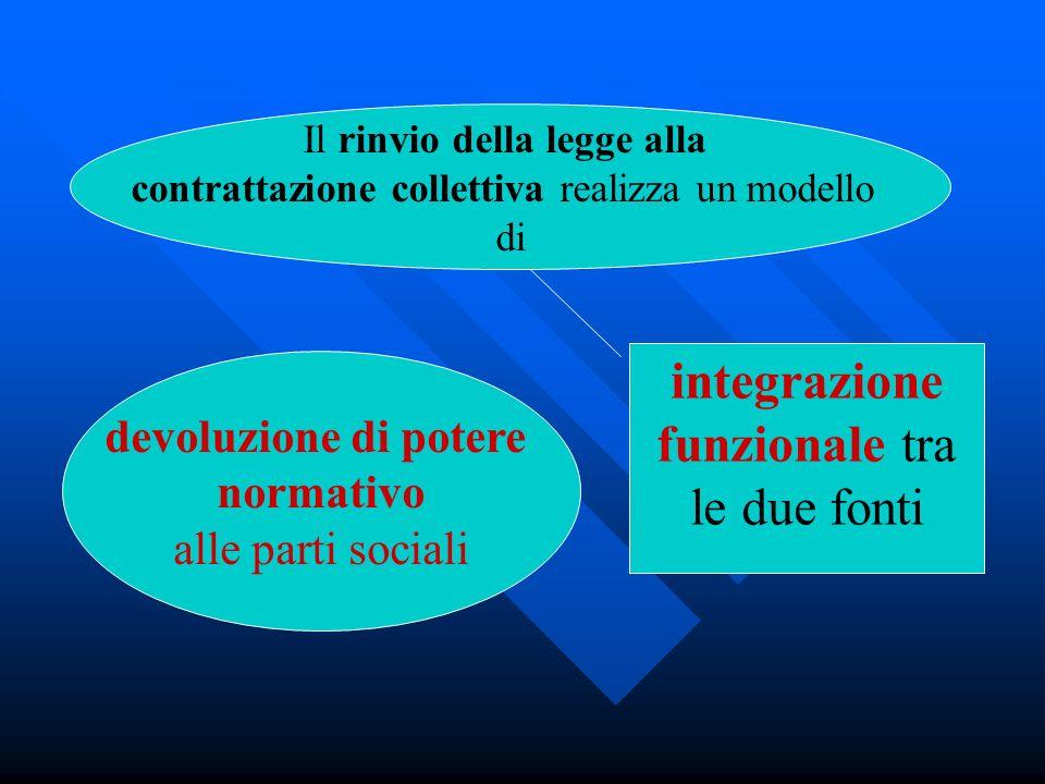 integrazione funzionale tra le due fonti