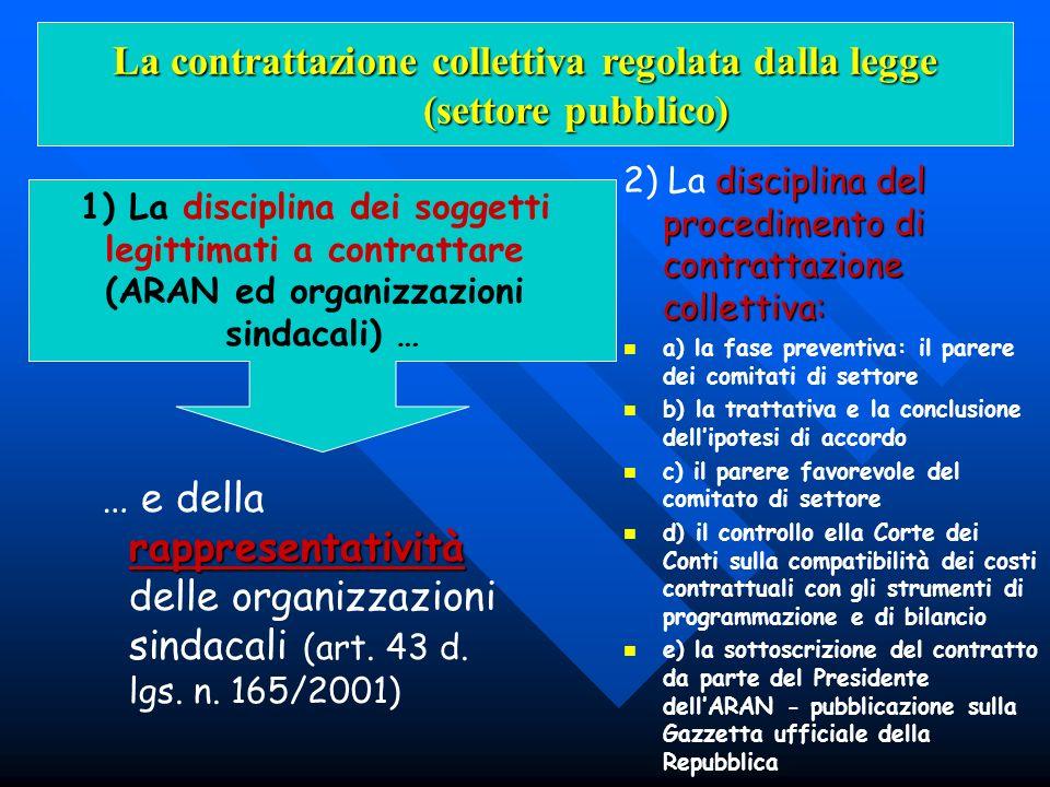 La contrattazione collettiva regolata dalla legge (settore pubblico)