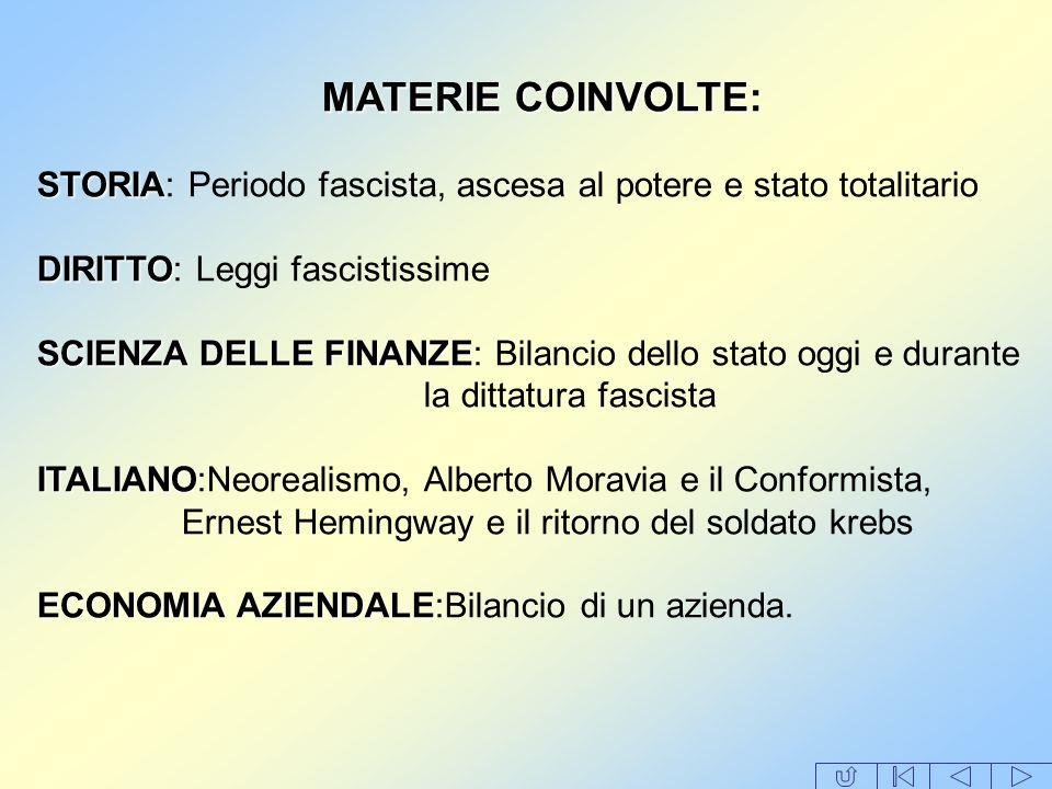 MATERIE COINVOLTE:STORIA: Periodo fascista, ascesa al potere e stato totalitario. DIRITTO: Leggi fascistissime.