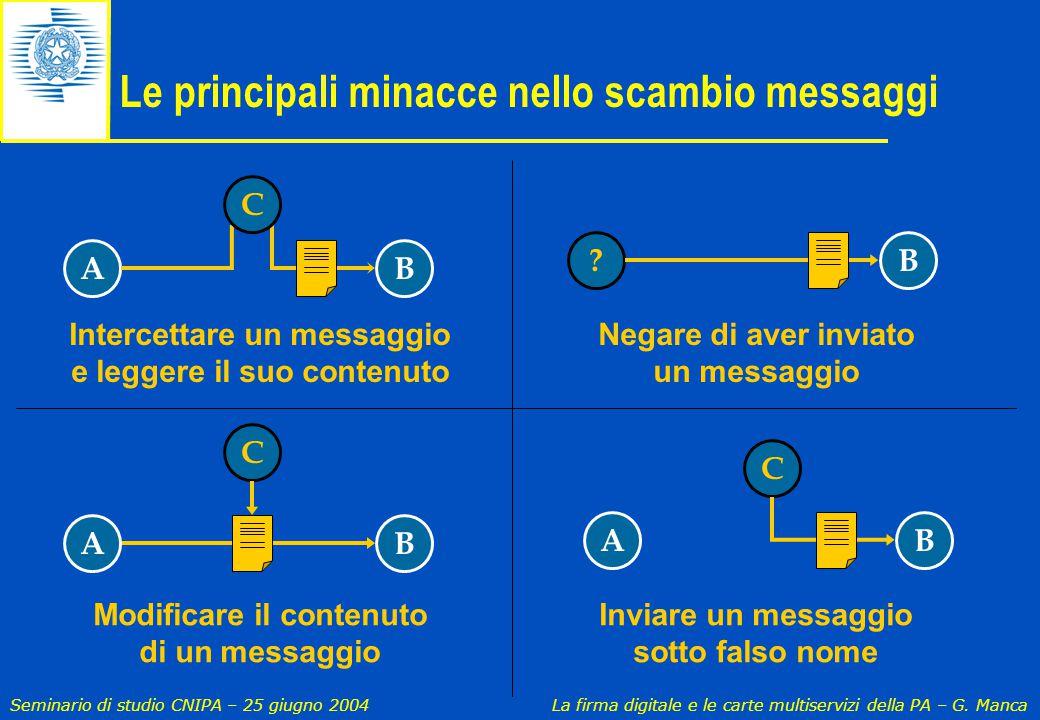 Le principali minacce nello scambio messaggi