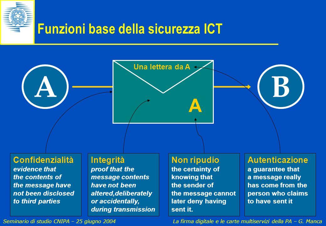 Funzioni base della sicurezza ICT