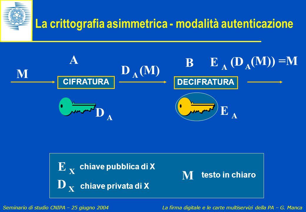 La crittografia asimmetrica - modalità autenticazione
