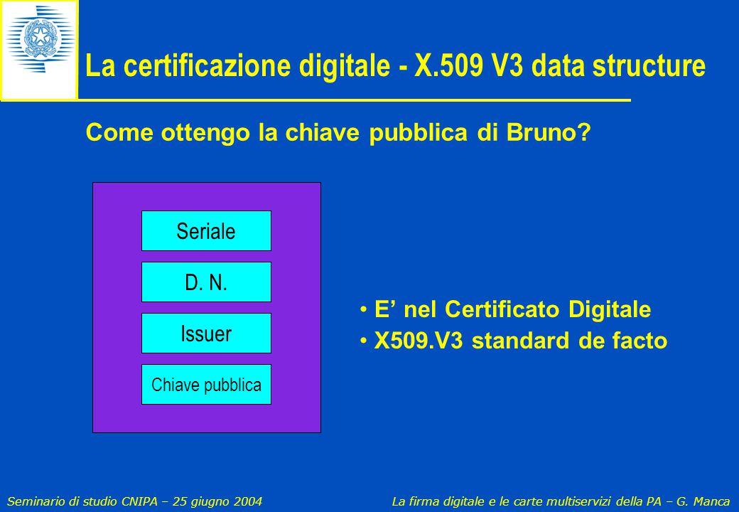 La certificazione digitale - X.509 V3 data structure