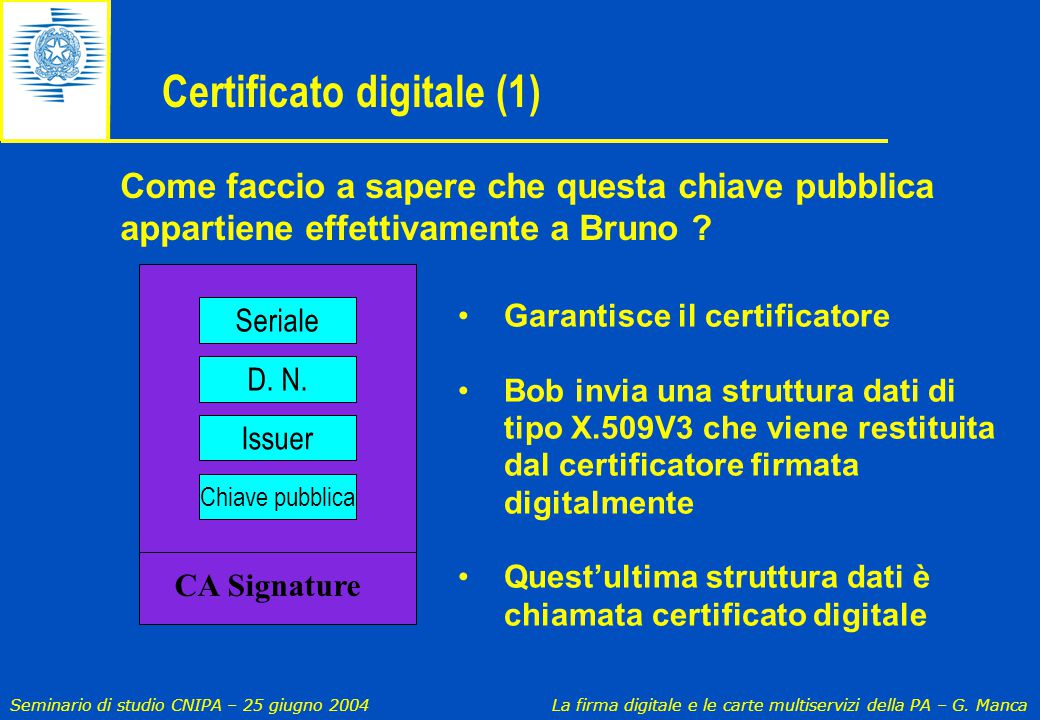 Certificato digitale (1)