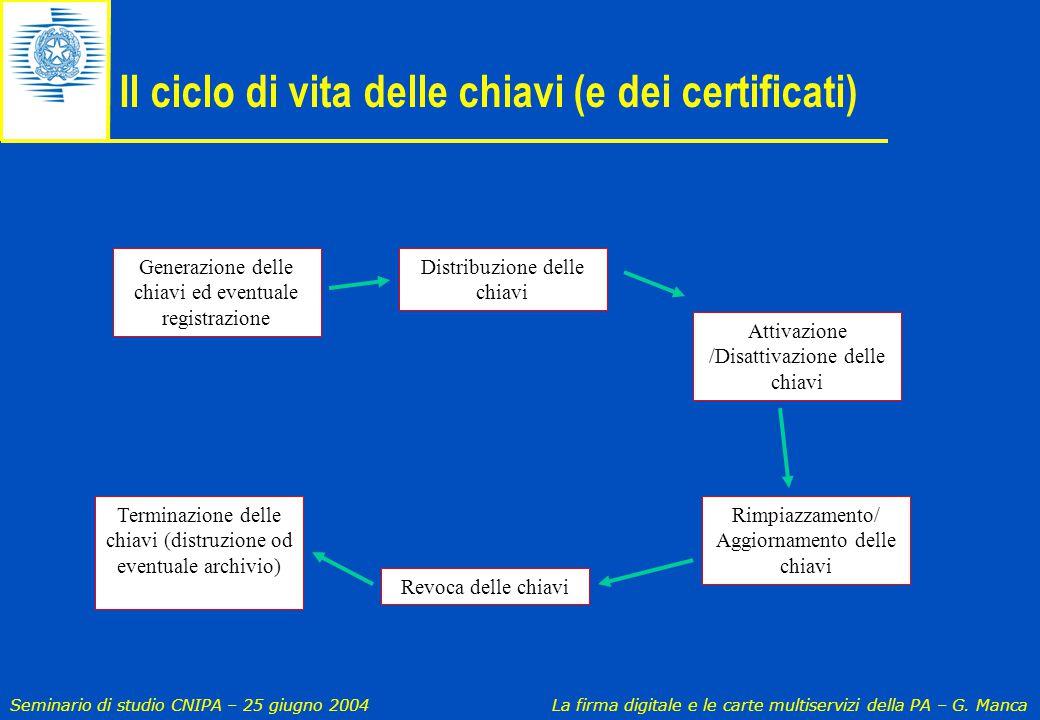 Il ciclo di vita delle chiavi (e dei certificati)