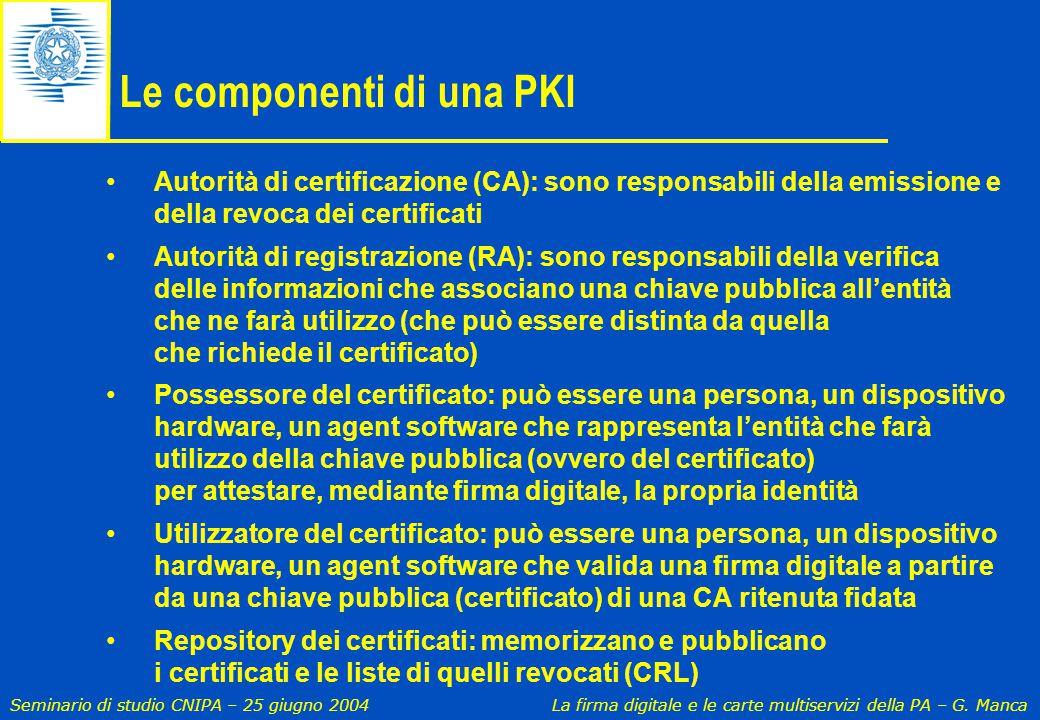 Le componenti di una PKI