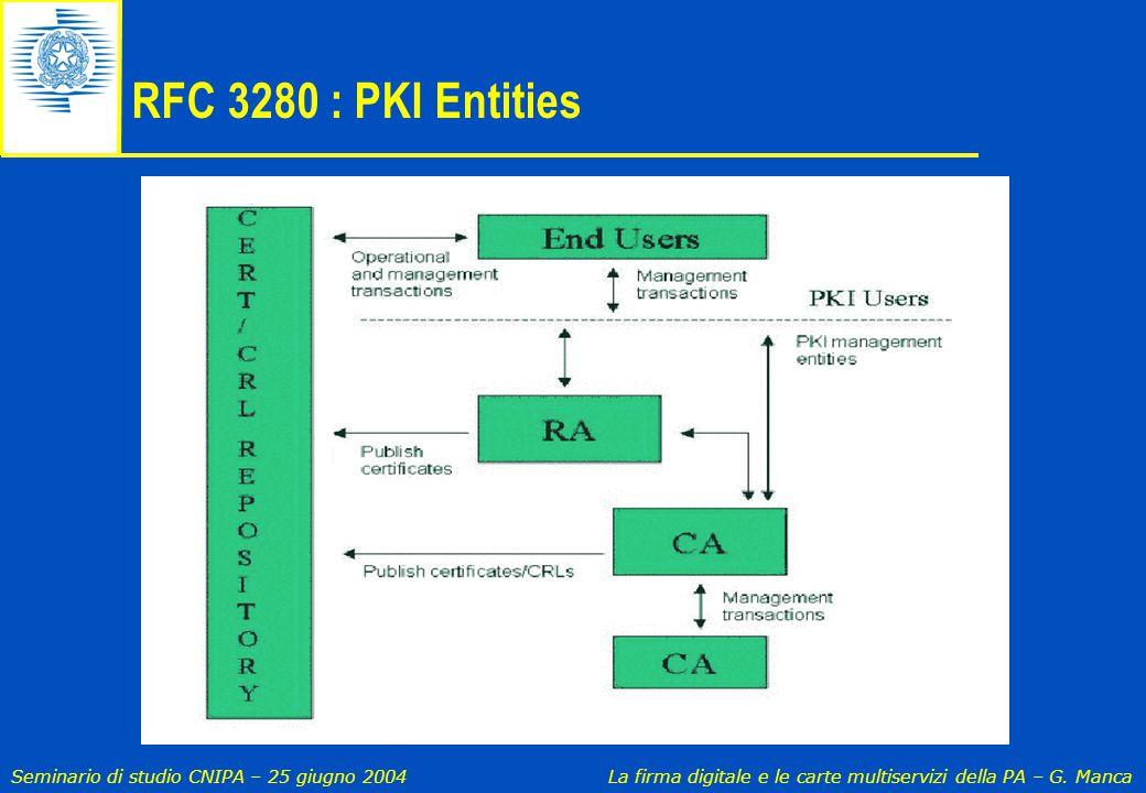 RFC 3280 : PKI Entities Seminario di studio CNIPA – 25 giugno 2004 La firma digitale e le carte multiservizi della PA – G.