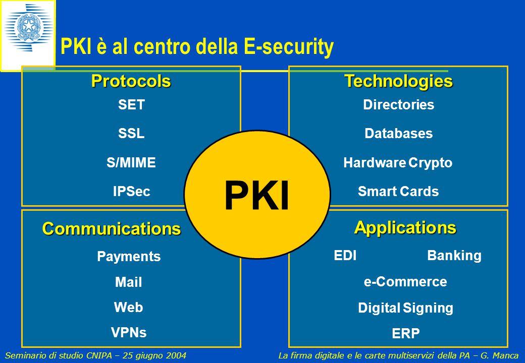 PKI è al centro della E-security