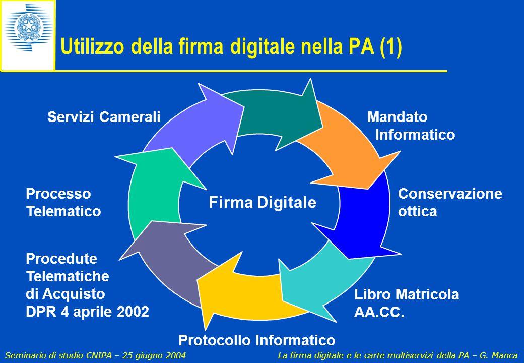 Utilizzo della firma digitale nella PA (1)
