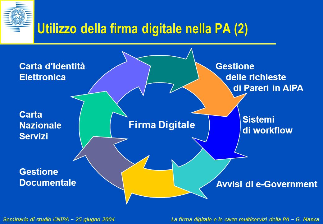 Utilizzo della firma digitale nella PA (2)