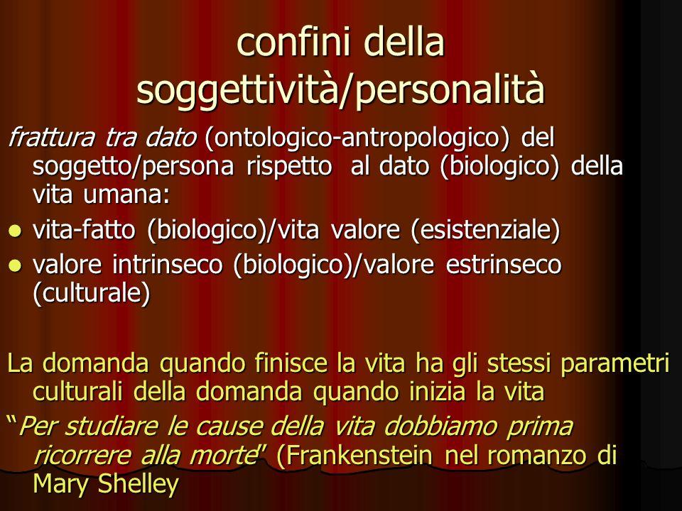 confini della soggettività/personalità
