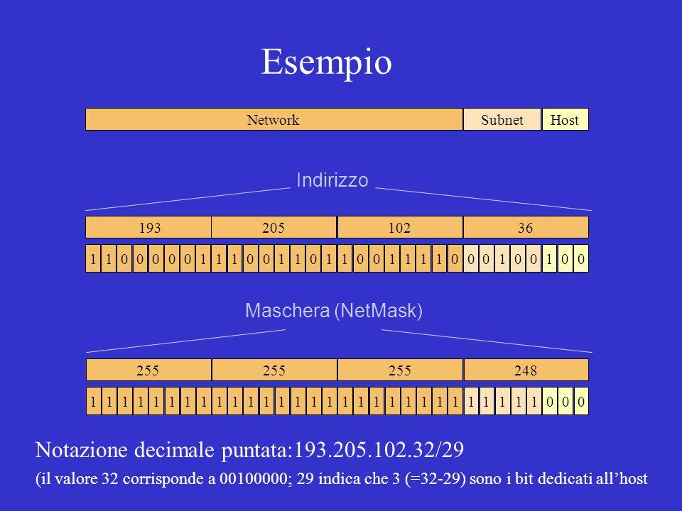 Esempio Notazione decimale puntata:193.205.102.32/29 Indirizzo