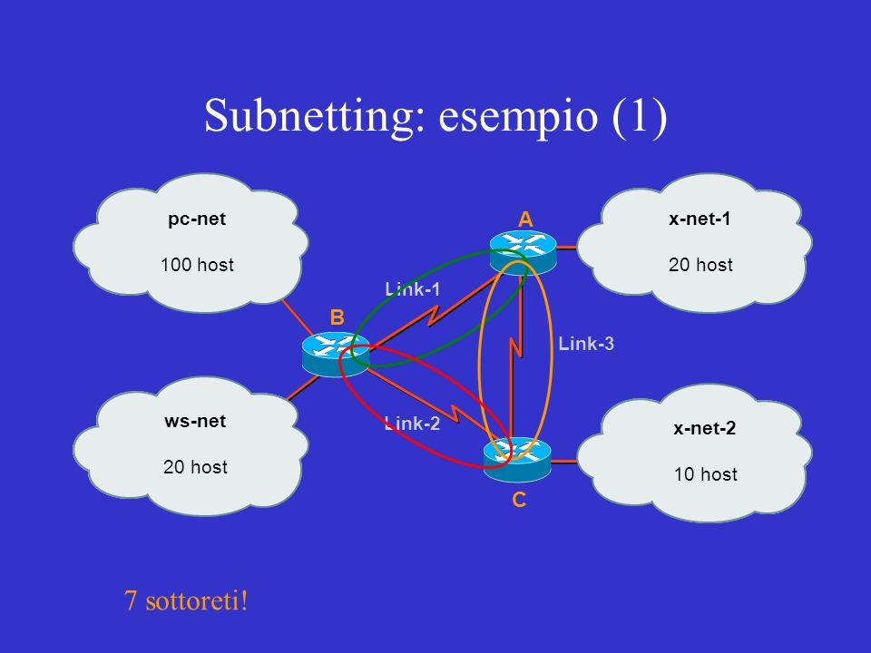 Subnetting: esempio (1)