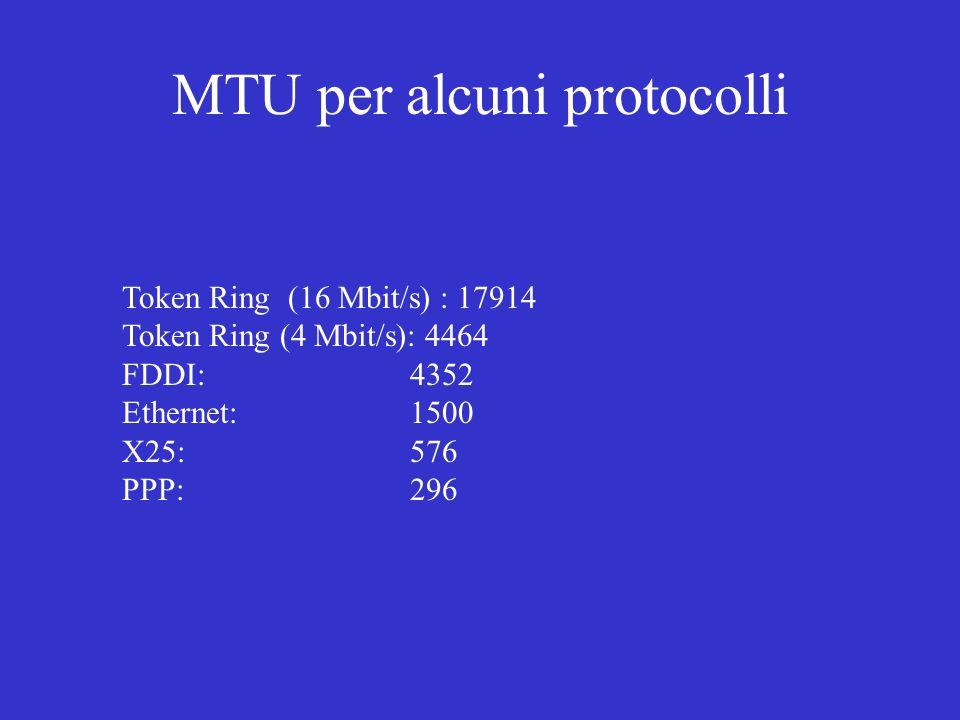 MTU per alcuni protocolli