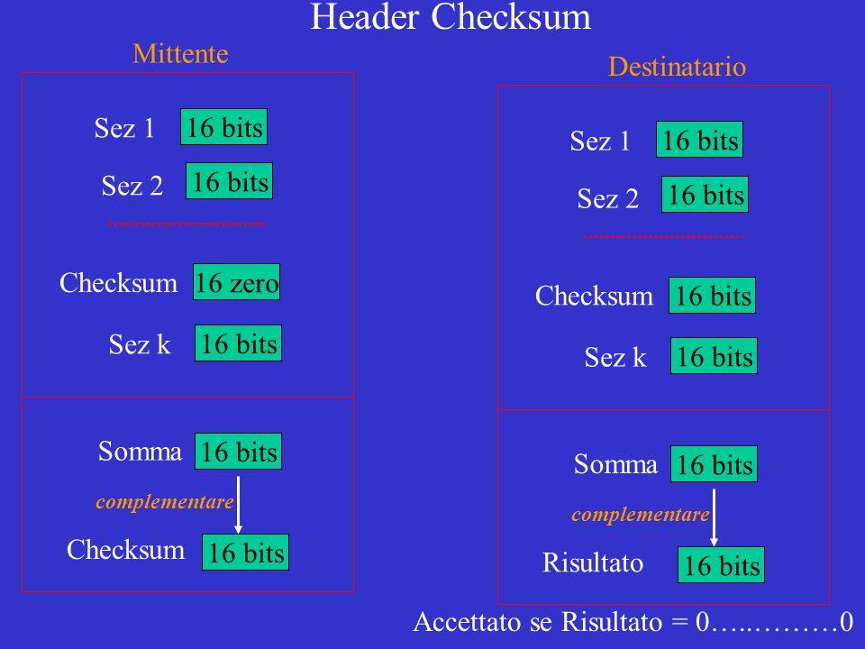 Header Checksum Mittente Destinatario Sez 1 16 bits Sez 1 16 bits
