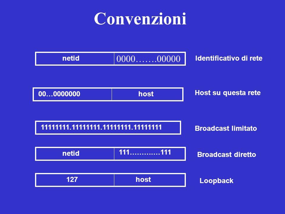 Convenzioni 0000…….00000 netid Identificativo di rete 00…0000000 host