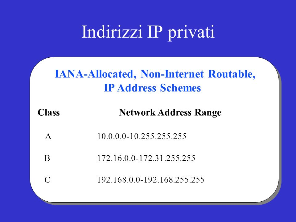 Indirizzi IP privati IP Address Schemes