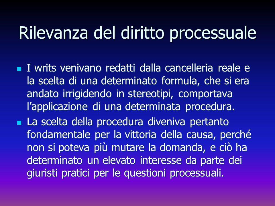Rilevanza del diritto processuale
