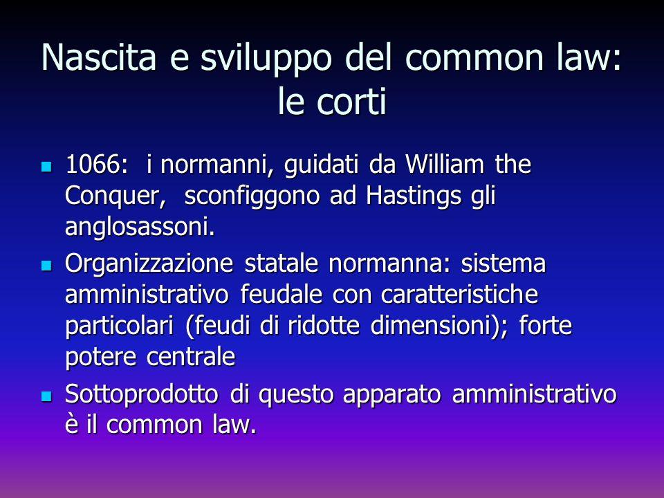 Nascita e sviluppo del common law: le corti