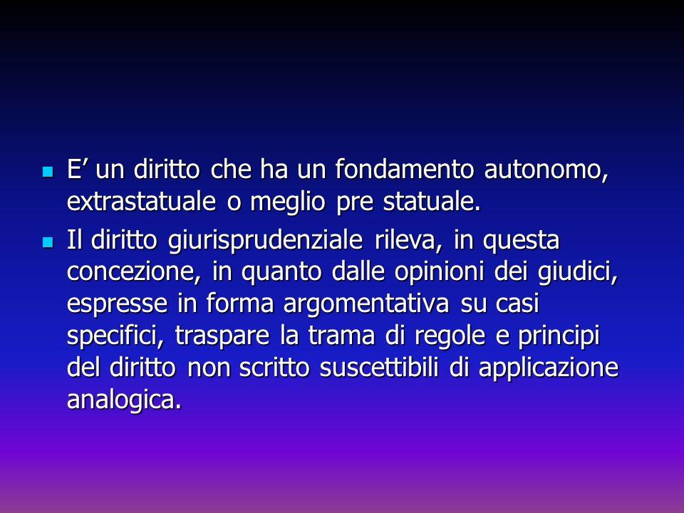 E' un diritto che ha un fondamento autonomo, extrastatuale o meglio pre statuale.
