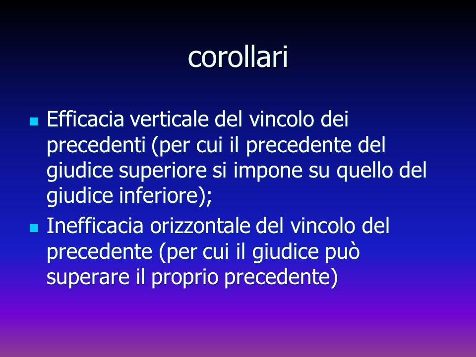 corollari Efficacia verticale del vincolo dei precedenti (per cui il precedente del giudice superiore si impone su quello del giudice inferiore);