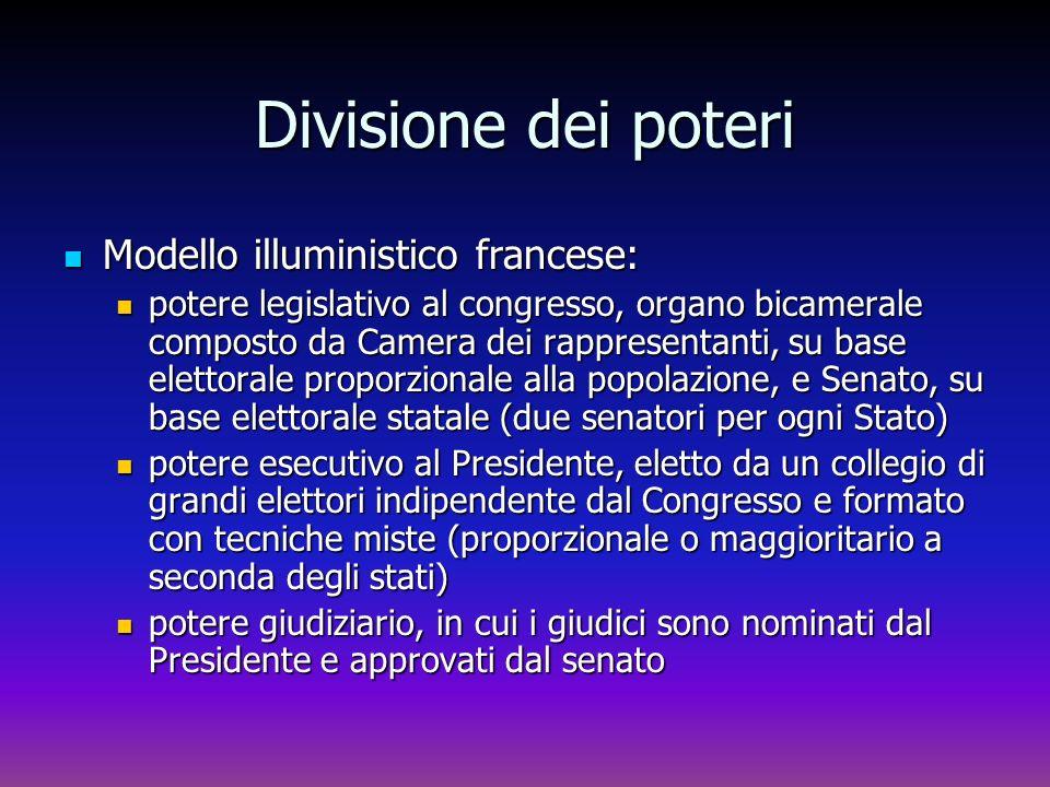 Divisione dei poteri Modello illuministico francese: