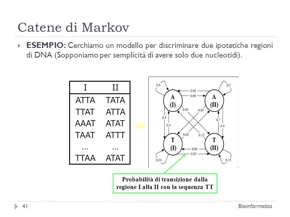 Probabilità di transizione dalla regione I alla II con la sequenza TT