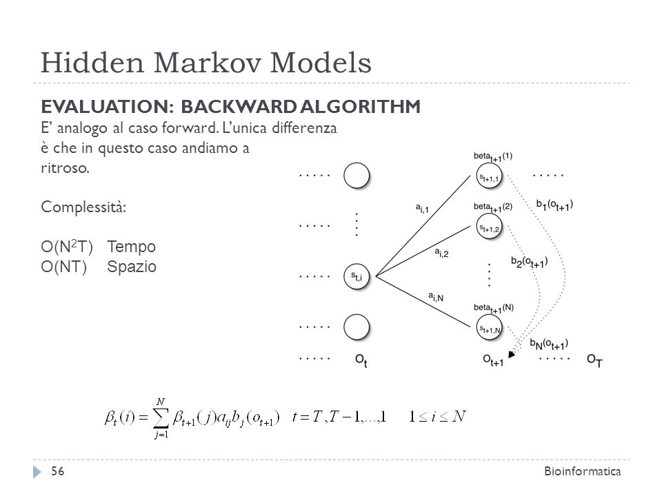 Hidden Markov Models EVALUATION: BACKWARD ALGORITHM