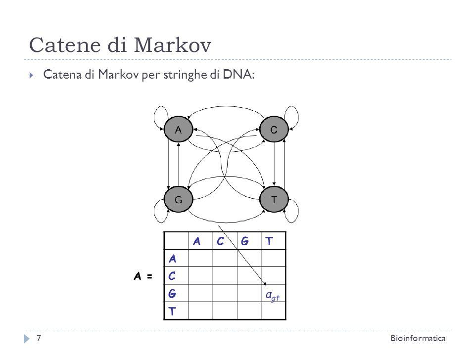 Catene di Markov Catena di Markov per stringhe di DNA: Bioinformatica