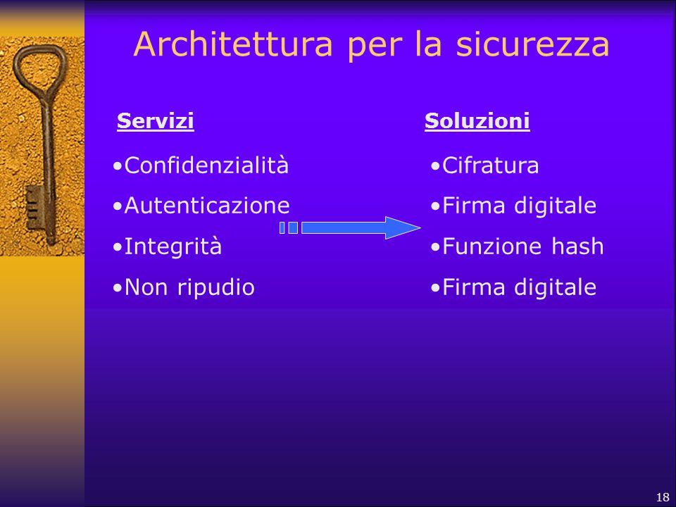 Architettura per la sicurezza
