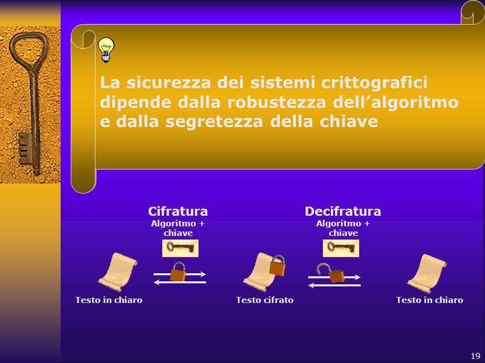 Sistema crittografico