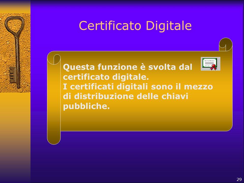 Certificato Digitale Questa funzione è svolta dal certificato digitale.