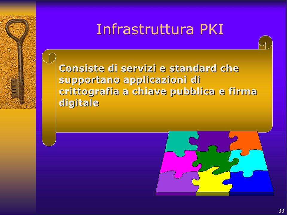 Infrastruttura PKI Consiste di servizi e standard che supportano applicazioni di crittografia a chiave pubblica e firma digitale.