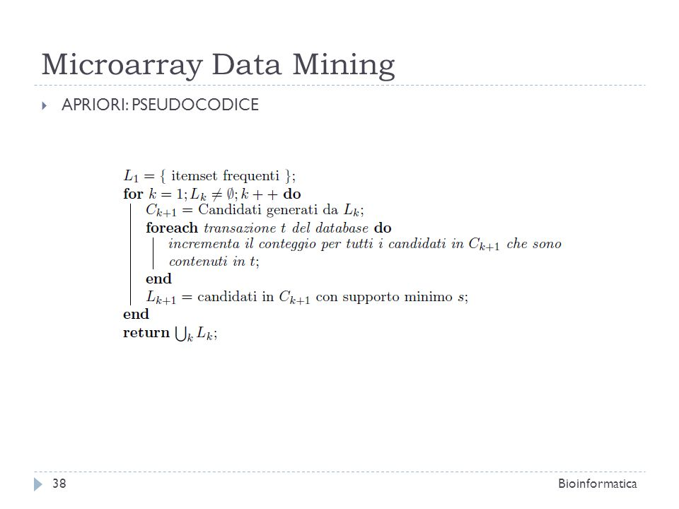 Microarray Data Mining