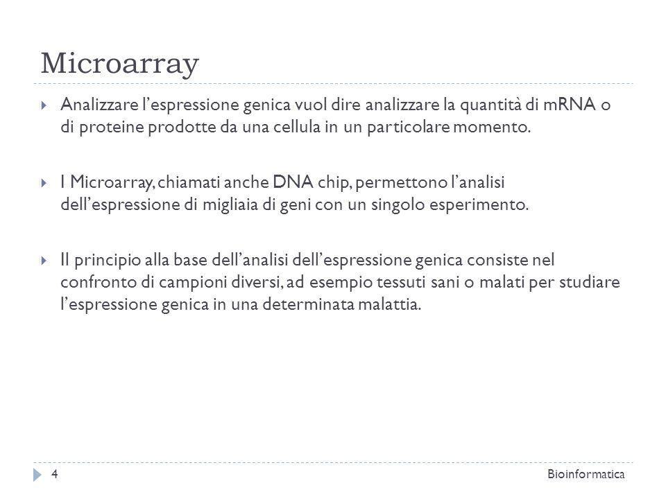 Microarray Analizzare l'espressione genica vuol dire analizzare la quantità di mRNA o di proteine prodotte da una cellula in un particolare momento.