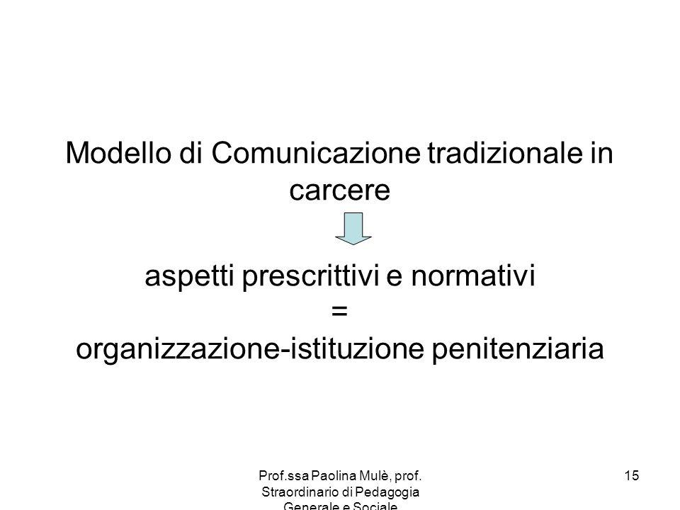 Modello di Comunicazione tradizionale in carcere aspetti prescrittivi e normativi = organizzazione-istituzione penitenziaria