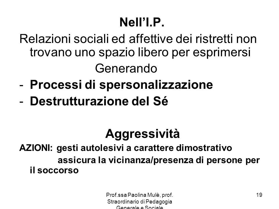 Processi di spersonalizzazione Destrutturazione del Sé Aggressività
