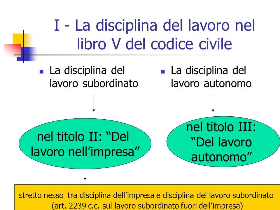 I - La disciplina del lavoro nel libro V del codice civile