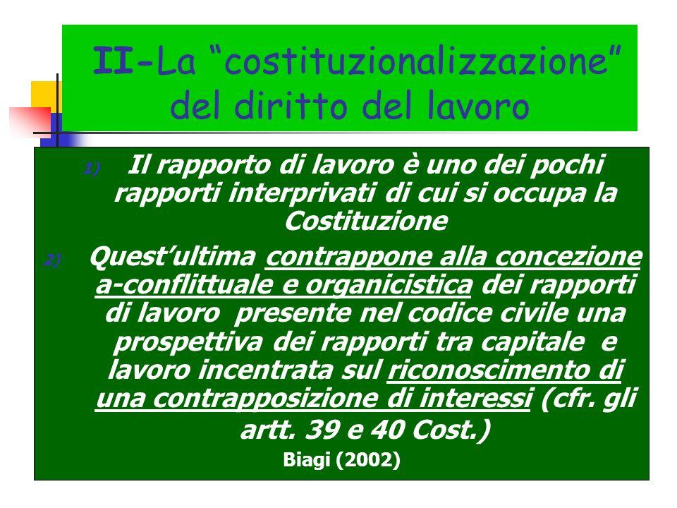 II-La costituzionalizzazione del diritto del lavoro