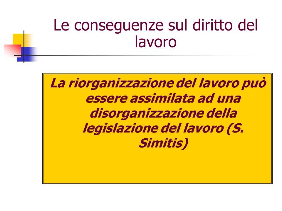 Le conseguenze sul diritto del lavoro