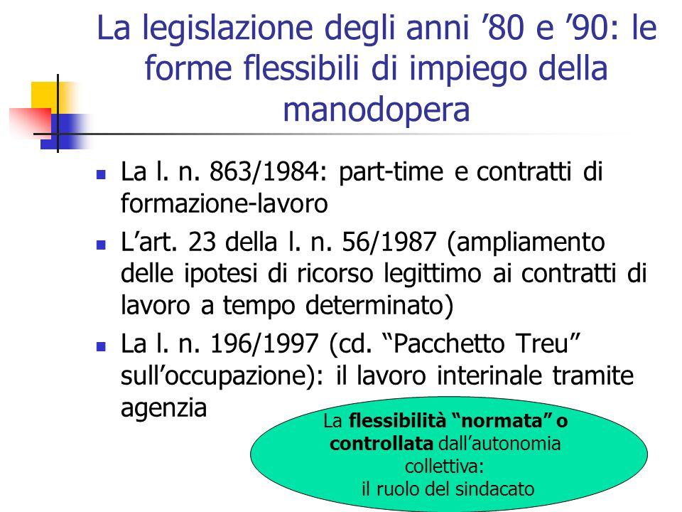 La legislazione degli anni '80 e '90: le forme flessibili di impiego della manodopera
